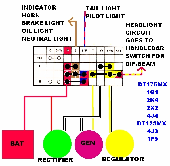 dtwd dt 175 mx 12volt conversion yamaha workshop yamaha owners club yamaha dt 100 wiring diagram at reclaimingppi.co